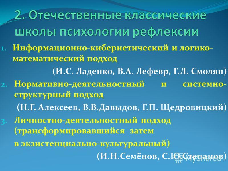 1. Информационно-кибернетический и логико- математический подход (И.С. Ладенко, В.А. Лефевр, Г.Л. Смолян) 2. Нормативно-деятельностный и системно- структурный подход (Н.Г. Алексеев, В.В.Давыдов, Г.П. Щедровицкий) 3. Личностно-деятельностный подход (т