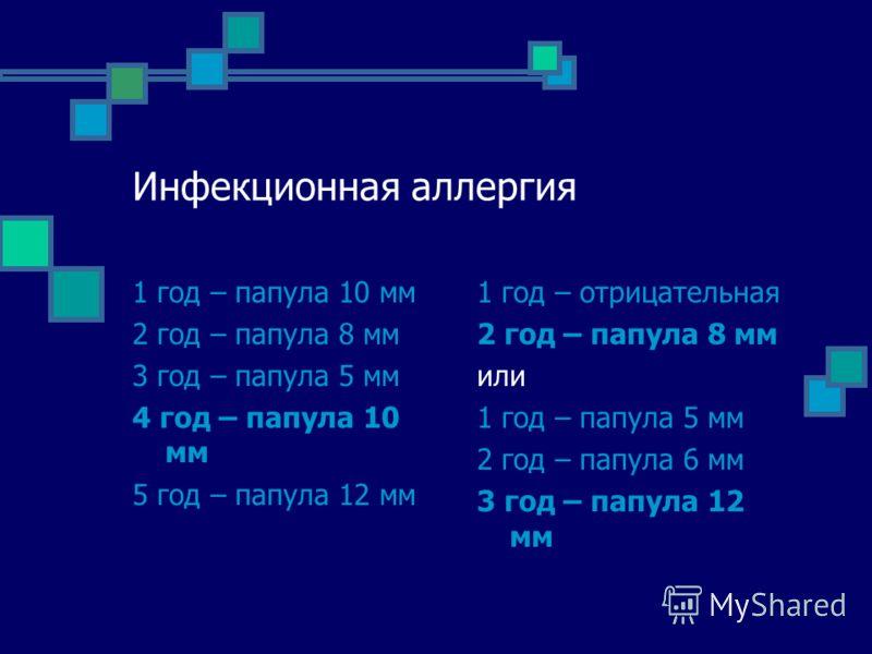 Инфекционная аллергия 1 год – папула 10 мм 2 год – папула 8 мм 3 год – папула 5 мм 4 год – папула 10 мм 5 год – папула 12 мм 1 год – отрицательная 2 год – папула 8 мм или 1 год – папула 5 мм 2 год – папула 6 мм 3 год – папула 12 мм