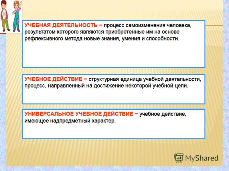 Что значит «деятельность»? Целеустремленная система, нацеленная на результат обратная связь (коррекция, обратная ориентация ). психолого-возрастные и индивид. особенности развития личности ребенка