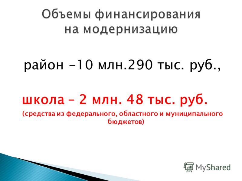 район -10 млн.290 тыс. руб., школа – 2 млн. 48 тыс. руб. (средства из федерального, областного и муниципального бюджетов)