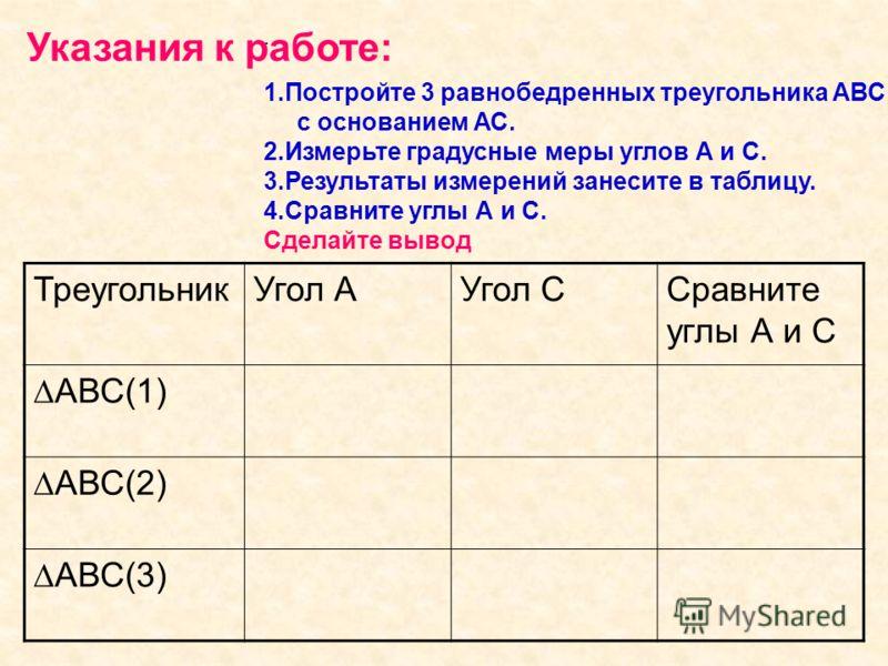 Указания к работе:. 1.Постройте 3 равнобедренных треугольника АВС, с основанием АС. 2.Измерьте градусные меры углов А и С. 3.Результаты измерений занесите в таблицу. 4.Сравните углы А и С. Сделайте вывод ТреугольникУгол АУгол ССравните углы А и С АВС