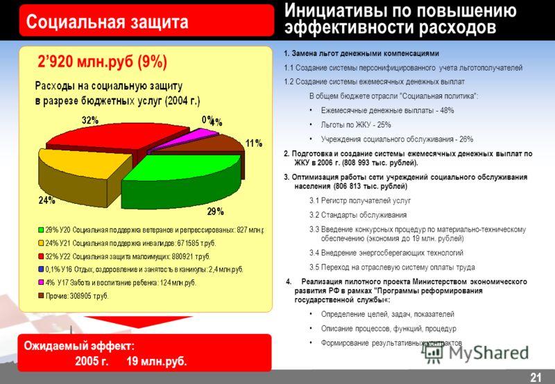 21 Социальная защита 2920 млн.руб (9%) Инициативы по повышению эффективности расходов Ожидаемый эффект: 2005 г. 19 млн.руб. 1. Замена льгот денежными компенсациями 1.1 Создание системы персонифицированного учета льготополучателей 1.2 Создание системы