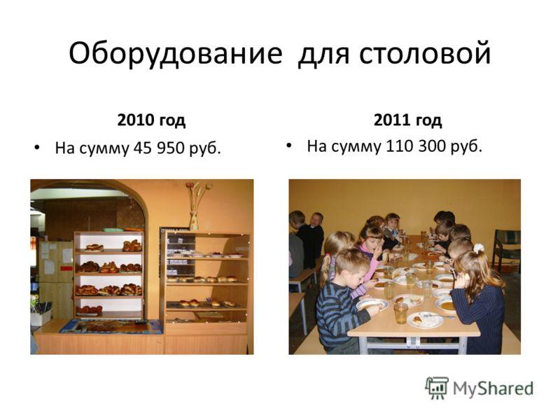 Оборудование для столовой 2010 год На сумму 45 950 руб. 2011 год На сумму 110 300 руб.