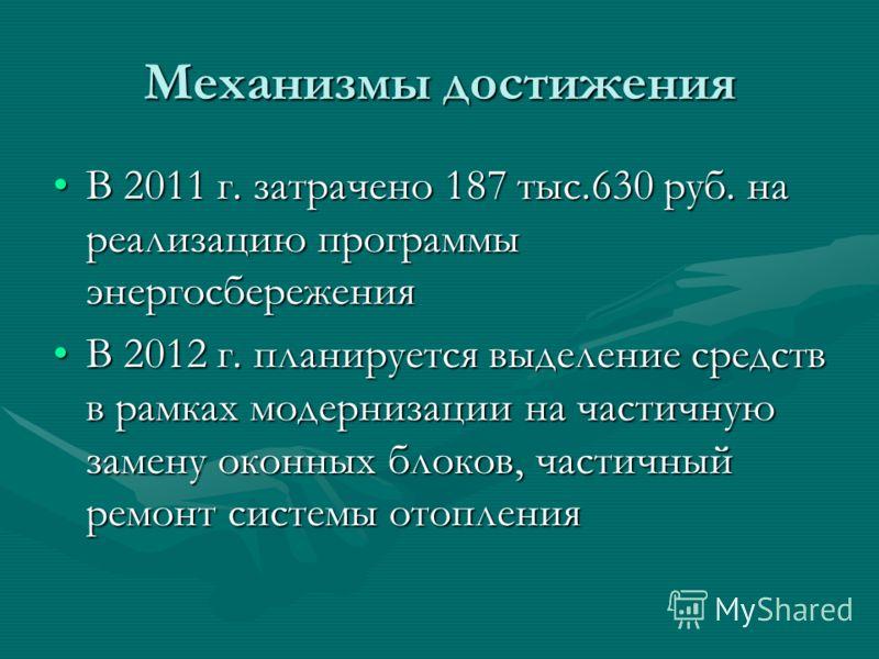Механизмы достижения В 2011 г. затрачено 187 тыс.630 руб. на реализацию программы энергосбереженияВ 2011 г. затрачено 187 тыс.630 руб. на реализацию программы энергосбережения В 2012 г. планируется выделение средств в рамках модернизации на частичную