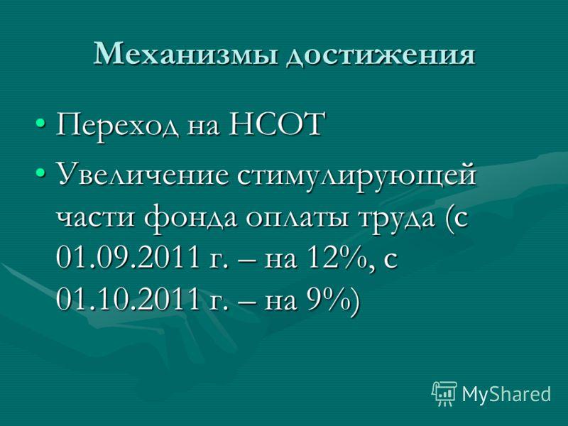 Механизмы достижения Переход на НСОТПереход на НСОТ Увеличение стимулирующей части фонда оплаты труда (с 01.09.2011 г. – на 12%, с 01.10.2011 г. – на 9%)Увеличение стимулирующей части фонда оплаты труда (с 01.09.2011 г. – на 12%, с 01.10.2011 г. – на