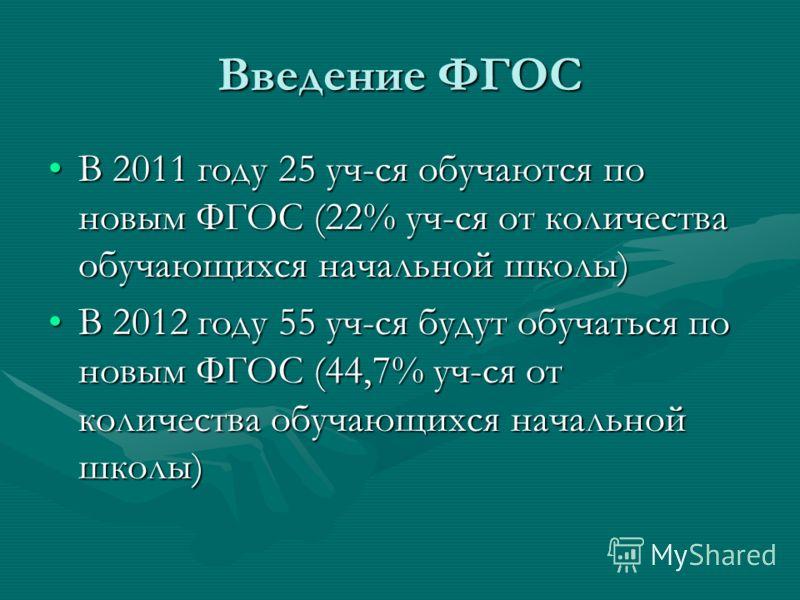 Введение ФГОС В 2011 году 25 уч-ся обучаются по новым ФГОС (22% уч-ся от количества обучающихся начальной школы)В 2011 году 25 уч-ся обучаются по новым ФГОС (22% уч-ся от количества обучающихся начальной школы) В 2012 году 55 уч-ся будут обучаться по