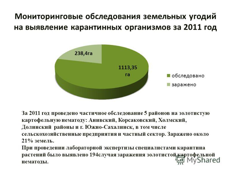 За 2011 год проведено частичное обследование 5 районов на золотистую картофельную нематоду: Анивский, Корсаковский, Холмский, Долинский районы и г. Южно-Сахалинск, в том числе сельскохозяйственные предприятия и частный сектор. Заражено около 21% земе