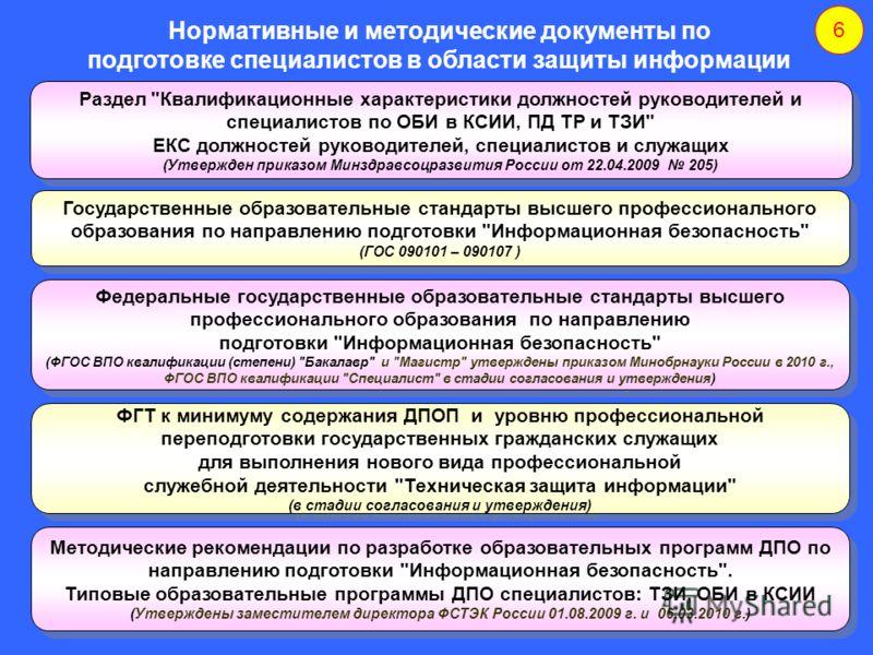 Нормативные и методические документы по подготовке специалистов в области защиты информации Методические рекомендации по разработке образовательных программ ДПО по направлению подготовки
