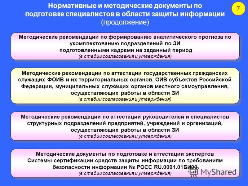 7 Методические рекомендации по аттестации государственных гражданских служащих ФОИВ и их территориальных органов, ОИВ субъектов Российской Федерации, муниципальных служащих органов местного самоуправления, осуществляющих работы в области ЗИ (в стадии