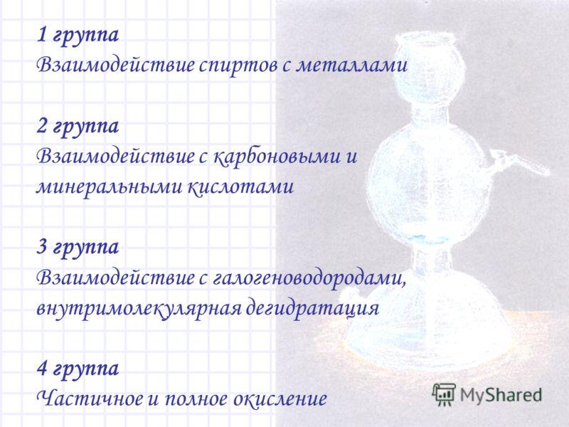 1 группа Взаимодействие спиртов с металлами 2 группа Взаимодействие с карбоновыми и минеральными кислотами 3 группа Взаимодействие с галогеноводородами, внутримолекулярная дегидратация 4 группа Частичное и полное окисление