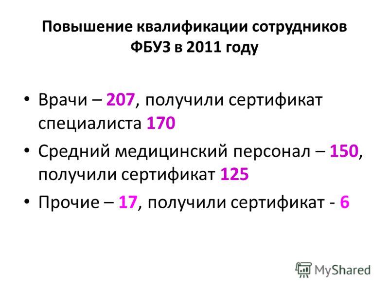 Повышение квалификации сотрудников ФБУЗ в 2011 году Врачи – 207, получили сертификат специалиста 170 Средний медицинский персонал – 150, получили сертификат 125 Прочие – 17, получили сертификат - 6