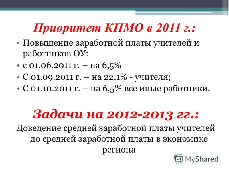 Приоритет КПМО в 2011 г.: Повышение заработной платы учителей и работников ОУ: с 01.06.2011 г. – на 6,5% С 01.09.2011 г. – на 22,1% - учителя; С 01.10.2011 г. – на 6,5% все иные работники. Задачи на 2012-2013 гг.: Доведение средней заработной платы у