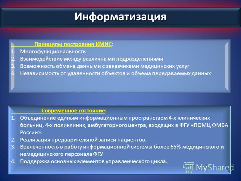 Принципы построения КМИС: 1.Многофункциональность 2.Взаимодействие между различными подразделениями 3.Возможность обмена данными с заказчиками медицинских услуг 4.Независимость от удаленности объектов и объема передаваемых данных Современное состояни