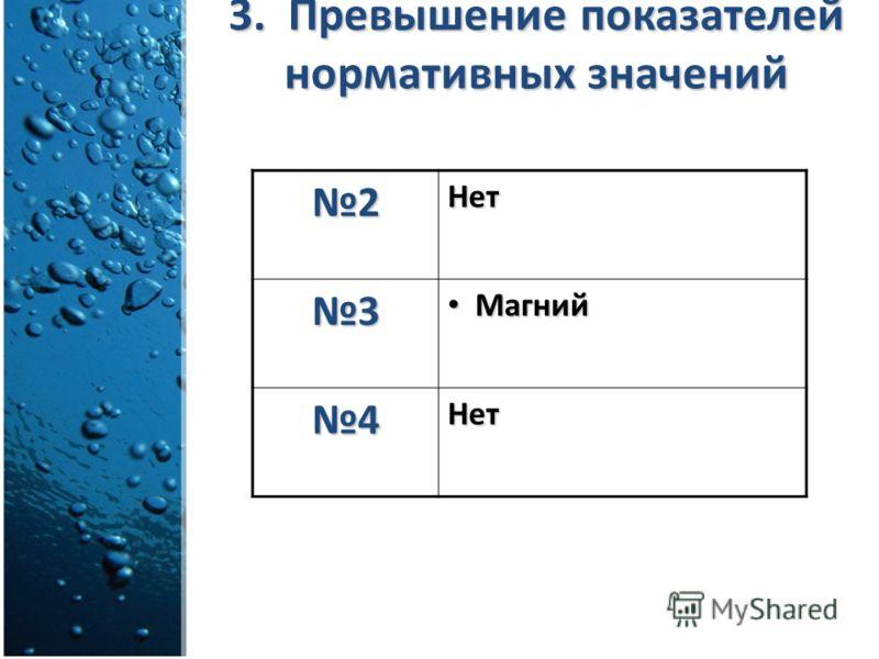 3. Превышение показателей нормативных значений 2Нет3 Магний Магний 4Нет