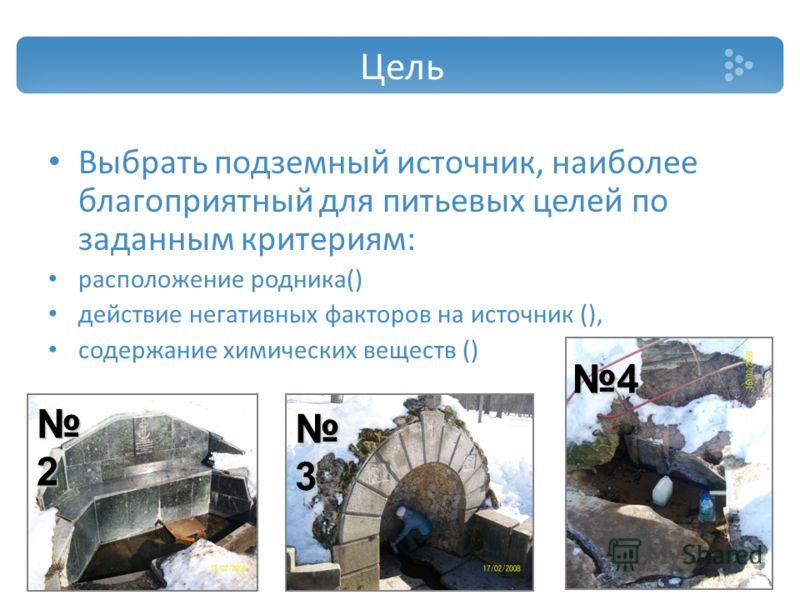 Цель Выбрать подземный источник, наиболее благоприятный для питьевых целей по заданным критериям: расположение родника() действие негативных факторов на источник (), содержание химических веществ () 2 3 4