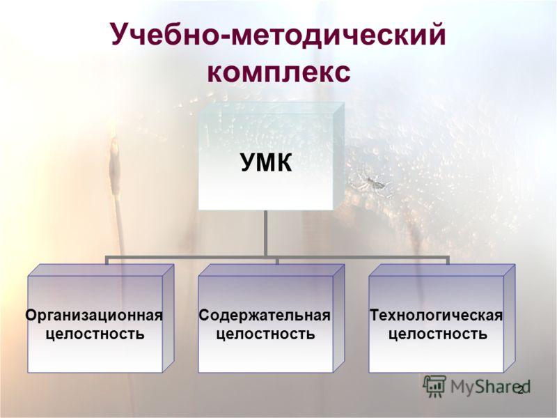 2 Учебно-методический комплекс УМК Организационная целостность Содержательная целостность Технологическая целостность