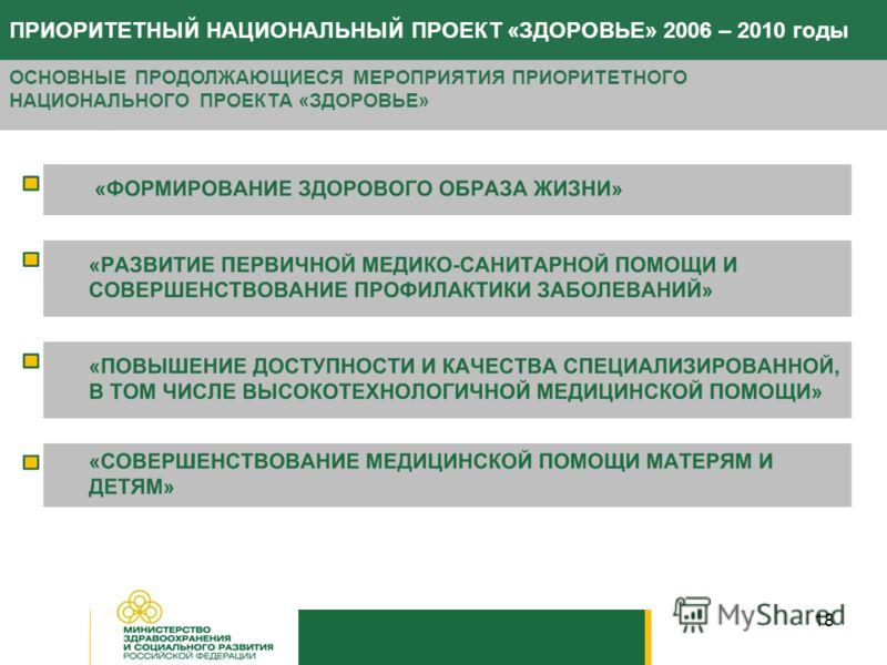 18 ПРИОРИТЕТНЫЙ НАЦИОНАЛЬНЫЙ ПРОЕКТ «ЗДОРОВЬЕ» 2006 – 2010 годы ОСНОВНЫЕ ПРОДОЛЖАЮЩИЕСЯ МЕРОПРИЯТИЯ ПРИОРИТЕТНОГО НАЦИОНАЛЬНОГО ПРОЕКТА «ЗДОРОВЬЕ»