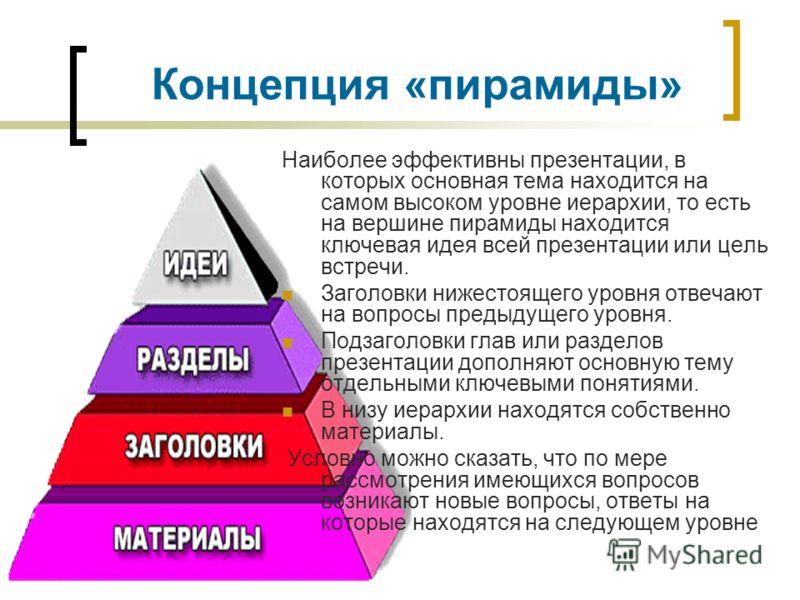 Концепция «пирамиды» Наиболее эффективны презентации, в которых основная тема находится на самом высоком уровне иерархии, то есть на вершине пирамиды находится ключевая идея всей презентации или цель встречи. Заголовки нижестоящего уровня отвечают на