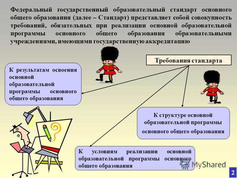 Требования стандарта К результатам освоения основной образовательной программы основного общего образования К структуре основной образовательной программы основного общего образования 2 К условиям реализации основной образовательной программы основно