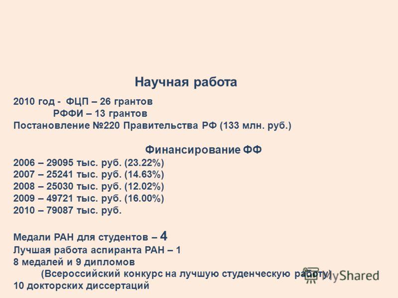 Научная работа 2010 год - ФЦП – 26 грантов РФФИ – 13 грантов Постановление 220 Правительства РФ (133 млн. руб.) Финансирование ФФ 2006 – 29095 тыс. руб. (23.22%) 2007 – 25241 тыс. руб. (14.63%) 2008 – 25030 тыс. руб. (12.02%) 2009 – 49721 тыс. руб. (