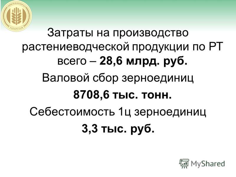 Затраты на производство растениеводческой продукции по РТ всего – 28,6 млрд. руб. Валовой сбор зерноединиц 8708,6 тыс. тонн. Себестоимость 1ц зерноединиц 3,3 тыс. руб.
