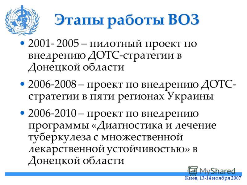 Киев, 13-14 ноября 2007 Этапы работы ВОЗ 2001- 2005 – пилотный проект по внедрению ДОТС-стратегии в Донецкой области 2006-2008 – проект по внедрению ДОТС- стратегии в пяти регионах Украины 2006-2010 – проект по внедрению программы «Диагностика и лече