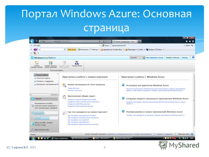 (C) Сафонов В.О. 20113 Портал Windows Azure: Основная страница
