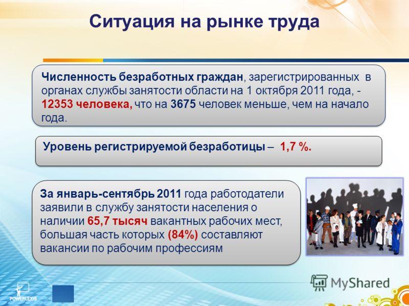 Ситуация на рынке труда Численность безработных граждан, зарегистрированных в органах службы занятости области на 1 октября 2011 года, - 12353 человека, что на 3675 человек меньше, чем на начало года. Уровень регистрируемой безработицы – 1,7 %. За ян