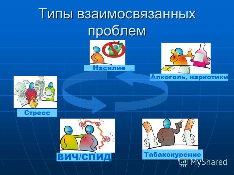 Типы взаимосвязанных проблем Стресс Табакокурение ВИЧ/СПИД Насилие Алкоголь, наркотики