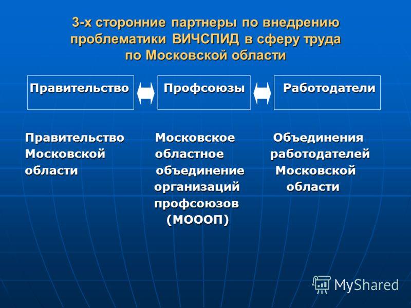 3-х сторонние партнеры по внедрению проблематики ВИЧСПИД в сферу труда по Московской области Правительство Профсоюзы Работодатели Правительство Профсоюзы Работодатели Правительство Московское Объединения Московской областное работодателей области объ