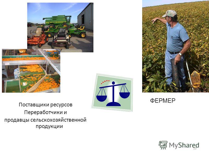 Поставщики ресурсов Переработчики и продавцы сельскохозяйственной продукции ФЕРМЕР 10