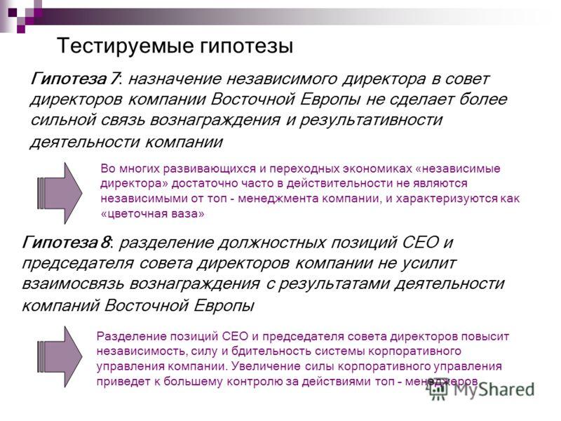 Тестируемые гипотезы Гипотеза 7: назначение независимого директора в совет директоров компании Восточной Европы не сделает более сильной связь вознаграждения и результативности деятельности компании Гипотеза 8: разделение должностных позиций СЕО и пр