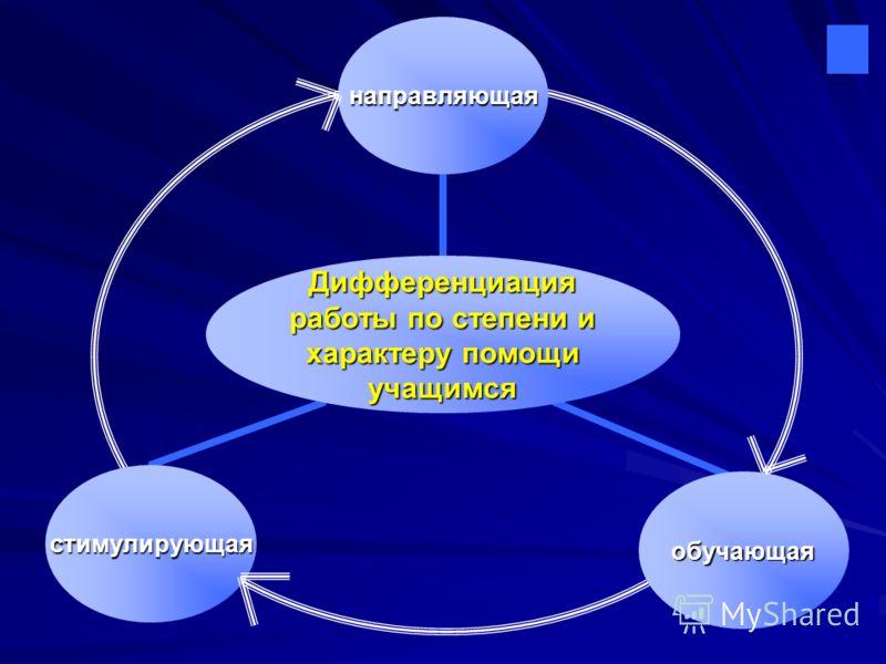Дифференциация работы по степени и характеру помощи учащимся направляющая обучающаястимулирующая