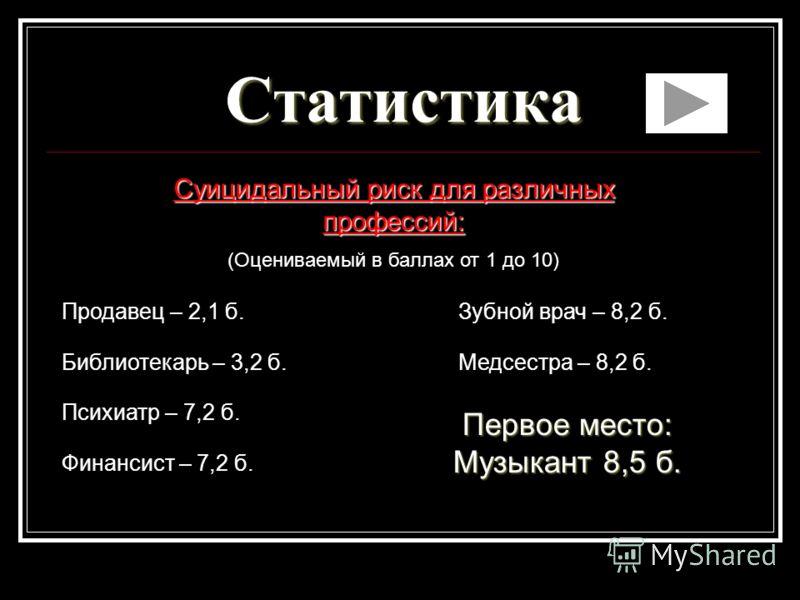 Статистика Суицидальный риск для различных профессий: (Оцениваемый в баллах от 1 до 10) Продавец – 2,1 б. Библиотекарь – 3,2 б. Психиатр – 7,2 б. Финансист – 7,2 б. Зубной врач – 8,2 б. Медсестра – 8,2 б. Первое место: Музыкант 8,5 б.