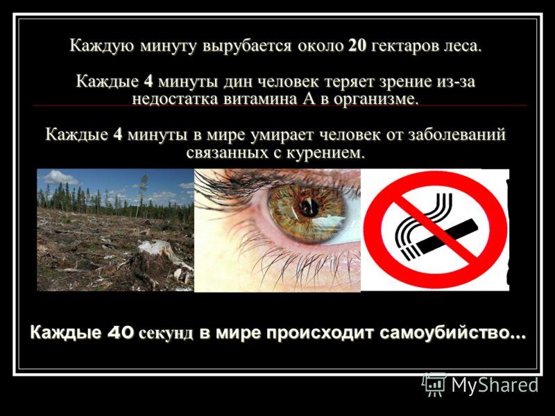 Каждую минуту вырубается около 20 гектаров леса. Каждые 4 минуты дин человек теряет зрение из-за недостатка витамина А в организме. Каждые 4 минуты в мире умирает человек от заболеваний связанных с курением. Каждые 40 секунд в мире происходит самоуби