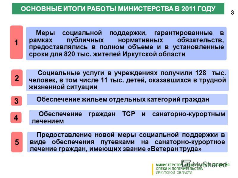 Меры социальной поддержки, гарантированные в рамках публичных нормативных обязательств, предоставлялись в полном объеме и в установленные сроки для 820 тыс. жителей Иркутской области Обеспечение жильем отдельных категорий граждан Предоставление новой