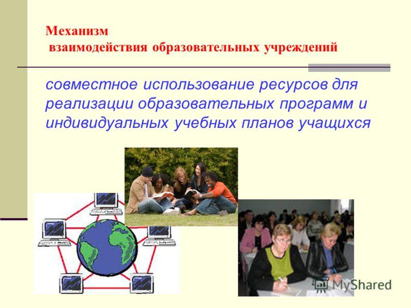 Механизм взаимодействия образовательных учреждений совместное использование ресурсов для реализации образовательных программ и индивидуальных учебных планов учащихся