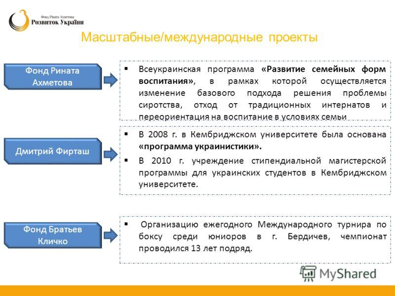 Масштабные/международные проекты Фонд Рината Ахметова Всеукраинская программа «Развитие семейных форм воспитания», в рамках которой осуществляется изменение базового подхода решения проблемы сиротства, отход от традиционных интернатов и переориентаци