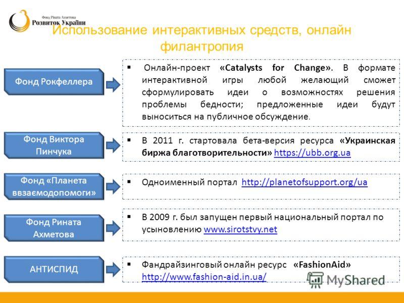 Использование интерактивных средств, онлайн филантропия Онлайн-проект «Catalysts for Change». В формате интерактивной игры любой желающий сможет сформулировать идеи о возможностях решения проблемы бедности; предложенные идеи будут выноситься на публи