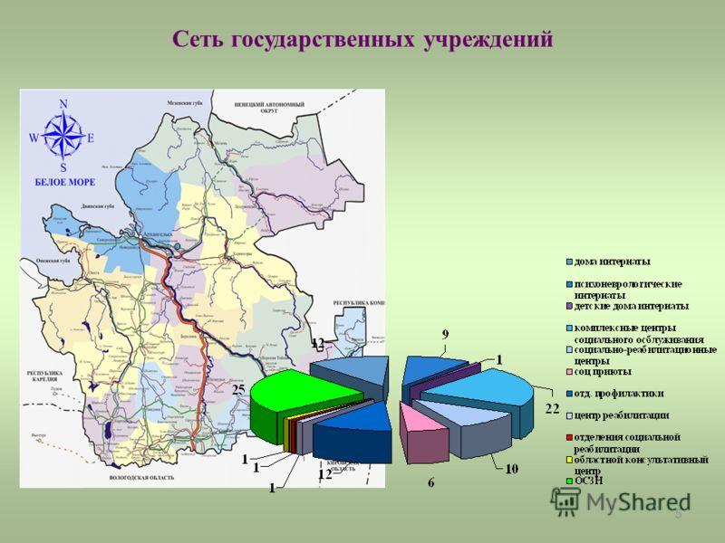 5 Сеть государственных учреждений
