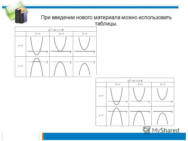 При введении нового материала можно использовать таблицы.