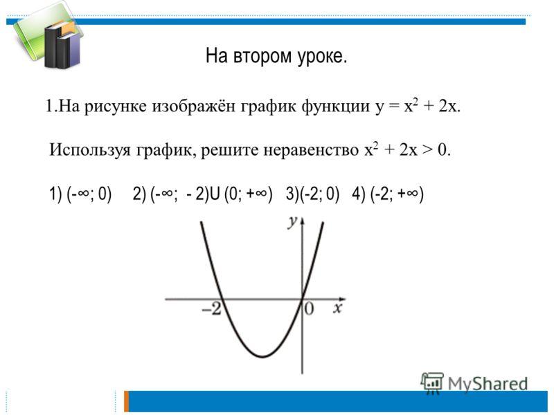 На втором уроке. 1.На рисунке изображён график функции y = х 2 + 2x. Используя график, решите неравенство х 2 + 2x > 0. 1) (-; 0) 2) (-; - 2)U (0; +) 3)(-2; 0) 4) (-2; +)