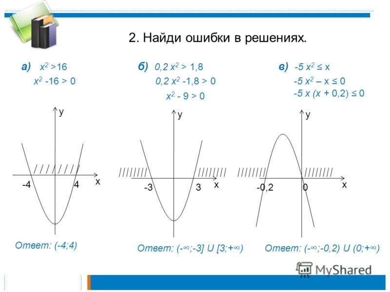 4 y х -4 а) х 2 >16 Ответ: (-4;4) б) 0,2 х 2 > 1,8 х 2 -16 > 0 х 2 - 9 > 0 y х 3-3 Ответ: (-;-3] U [3;+) в) -5 х 2 х -5 х 2 – х 0 y х 0-0,2 Ответ: (-;-0,2) U (0;+) -5 х (х + 0,2) 0 0,2 х 2 -1,8 > 0 2. Найди ошибки в решениях.