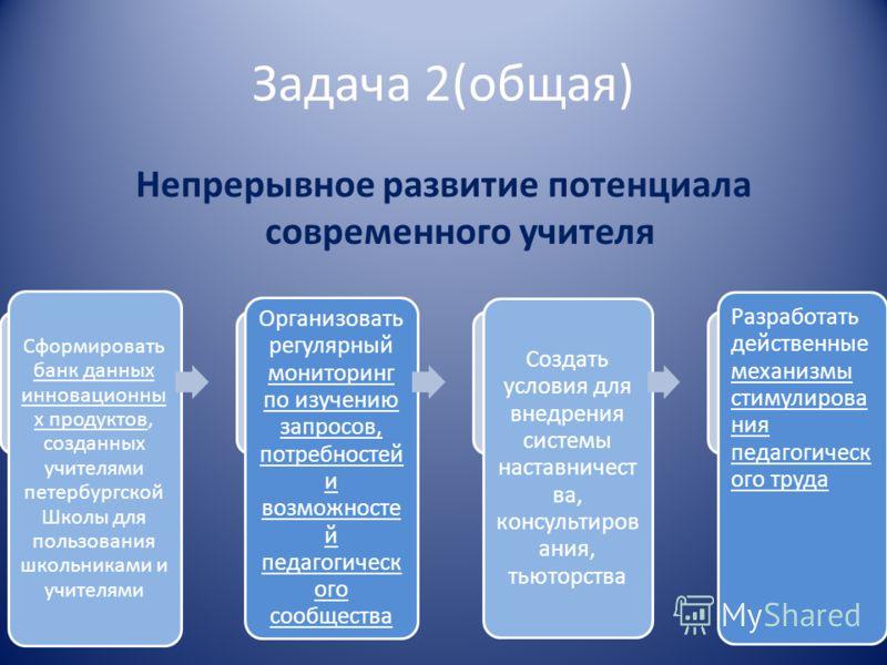 Задача 2(общая) Непрерывное развитие потенциала современного учителя Сформировать банк данных инновационны х продуктов, созданных учителями петербургской Школы для пользования школьниками и учителями Организовать регулярный мониторинг по изучению зап