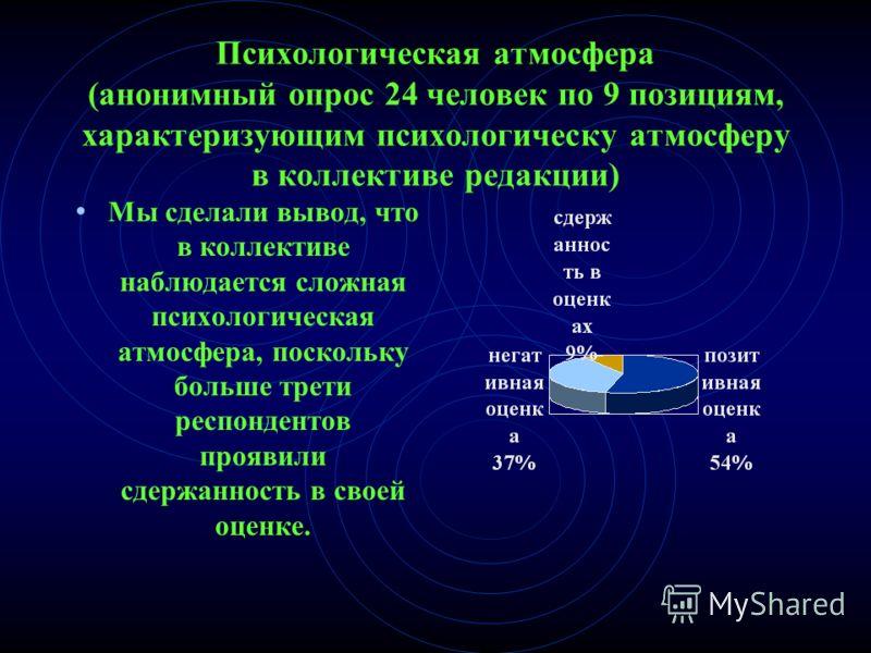 Психологическая атмосфера (анонимный опрос 24 человек по 9 позициям, характеризующим психологическу атмосферу в коллективе редакции) Мы сделали вывод, что в коллективе наблюдается сложная психологическая атмосфера, поскольку больше трети респондентов