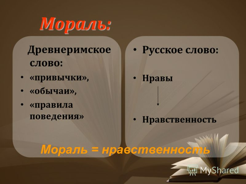 Мораль: Древнеримское слово: «привычки», «обычаи», «правила поведения» Русское слово: Нравы Нравственность Мораль = нравственность