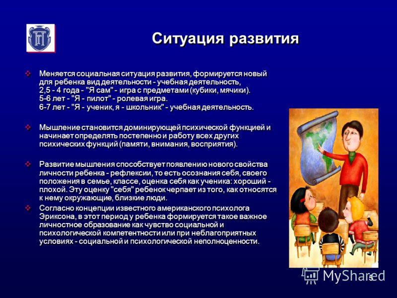 5 Ситуация развития Меняется социальная ситуация развития, формируется новый для ребенка вид деятельности - учебная деятельность, 2,5 - 4 года -