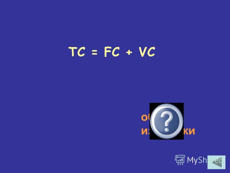 AD = C+ I+ G +X Совокупный спрос