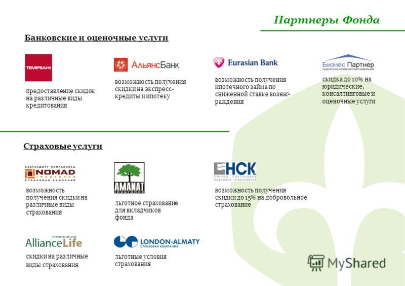 Партнеры Фонда Банковские и оценочные услуги возможность получения скидки на экспресс- кредиты и ипотеку возможность получения ипотечного займа по сниженной ставке вознаг- раждения предоставление скидок на различные виды кредитования Страховые услуги