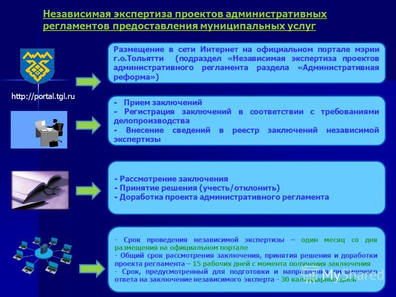 Независимая экспертиза проектов административных регламентов предоставления муниципальных услуг Размещение в сети Интернет на официальном портале мэрии г.о.Тольятти (подраздел «Независимая экспертиза проектов административного регламента раздела «Адм